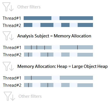 memory_allocation_heap_2