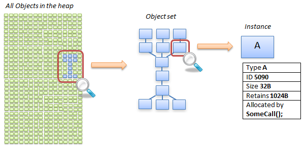 basic concepts 4