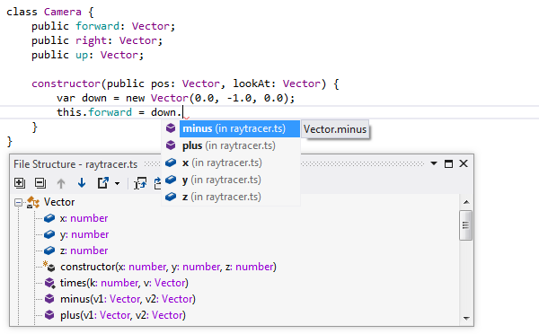 ReSharper by Language TypeScript Code Completion 02