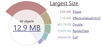 t2 2nd leak largest size