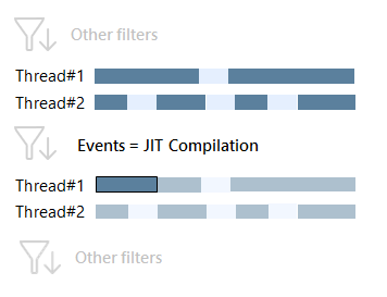 jit compilation 2