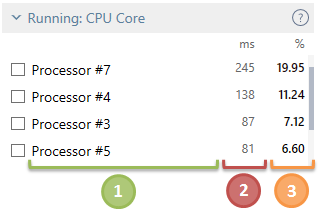 running cpu core 1