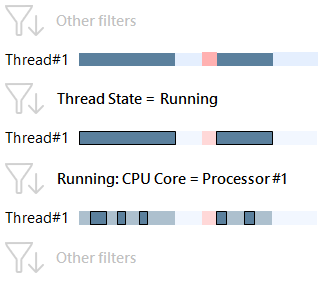 running cpu core 2
