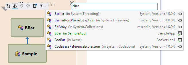 Adding types to the type dependency diagram