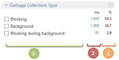 gc type subfilter