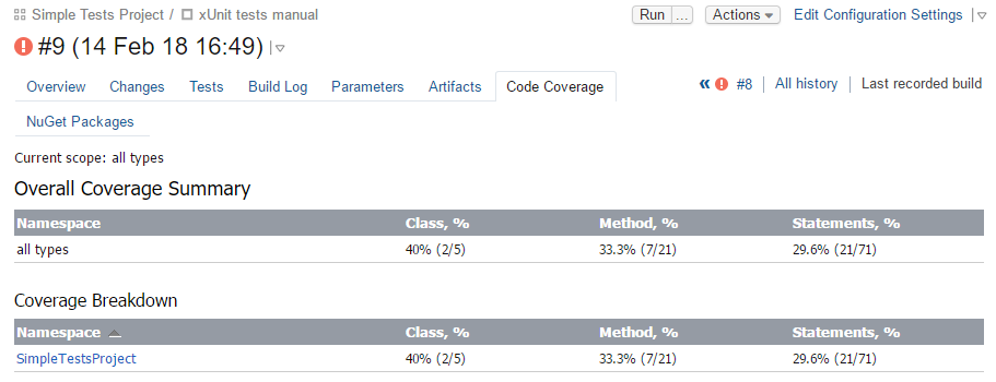 tc xunit coverage stats