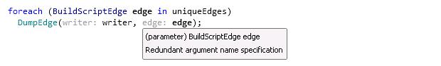 Code Analysis Code Highlighting Warnings 1