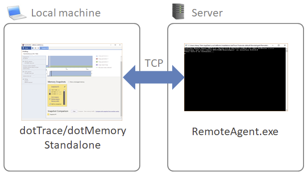 how to app server remote