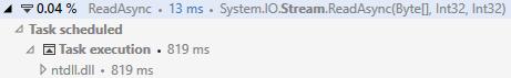 async calls task execution