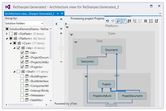 ReSharper: Project Architecture View window
