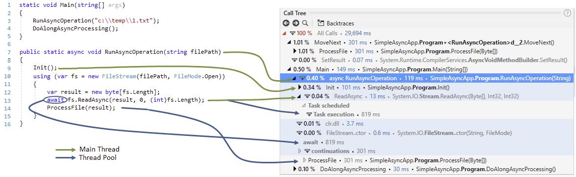 async calls expanded readasync