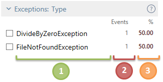 exceptions type 1