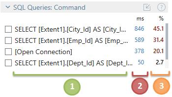 SQL Queries - Help | dotTrace