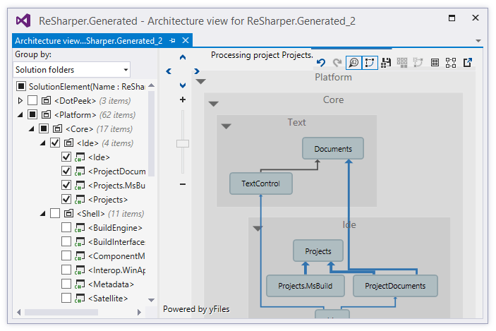 ReSharper: Project Architecture View window