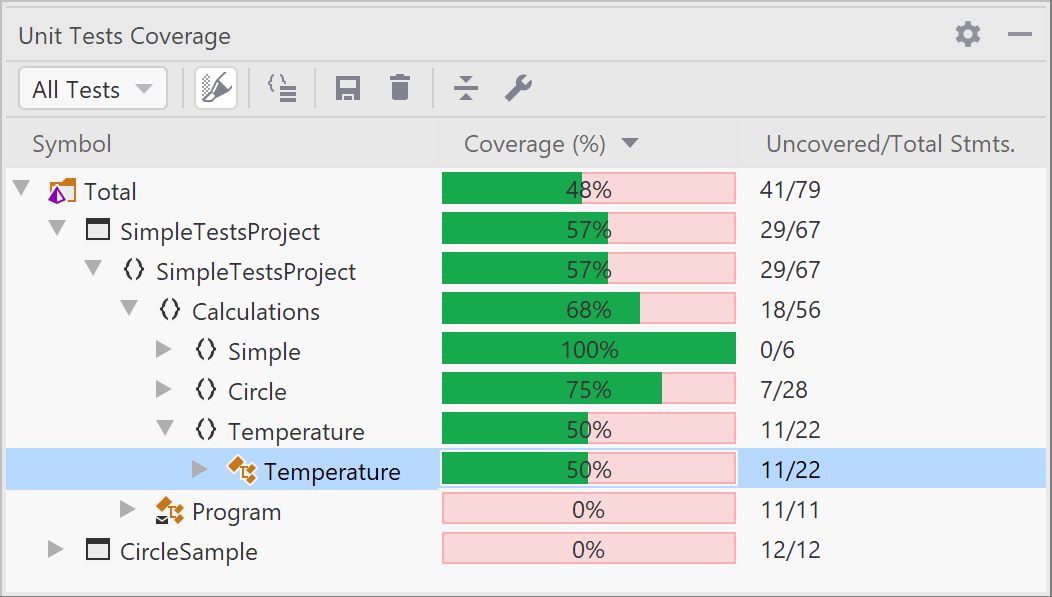 continuous testing coverage window