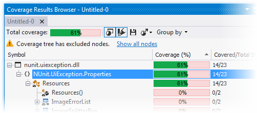 dotCover: Excluded nodes