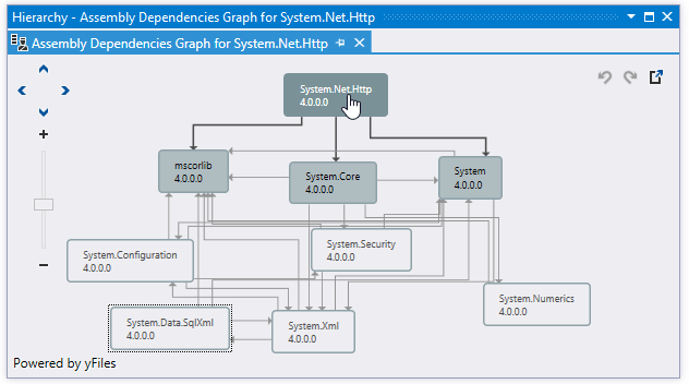 ReSharper: Assembly dependency diagram