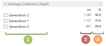 garbage collection depth 1 png