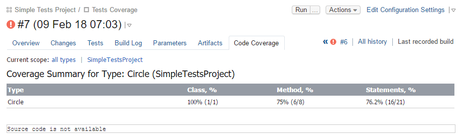 TeamCity. No source code