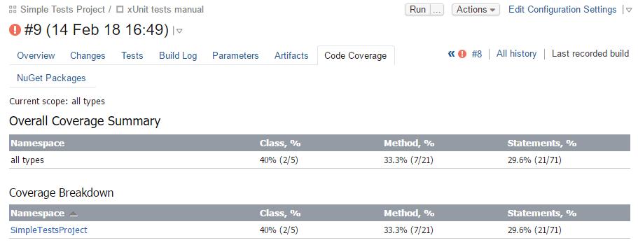 TeamCity. XUnit coverage statistics