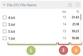 File i o filename 1