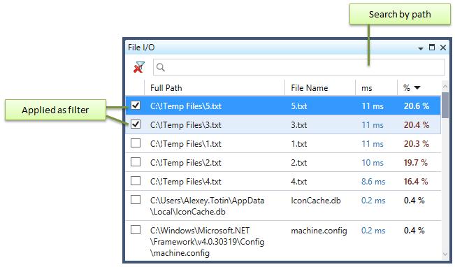 File i o filename table