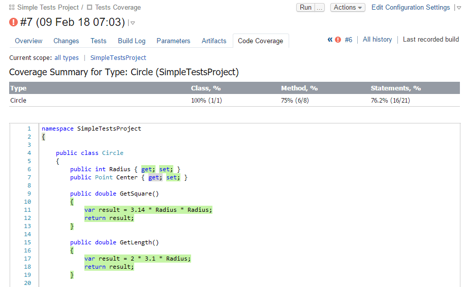 TeamCity. Code coverage shown on source code