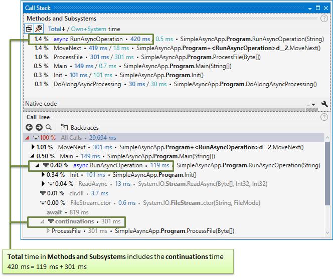 Async calls expanded readasync topmethods
