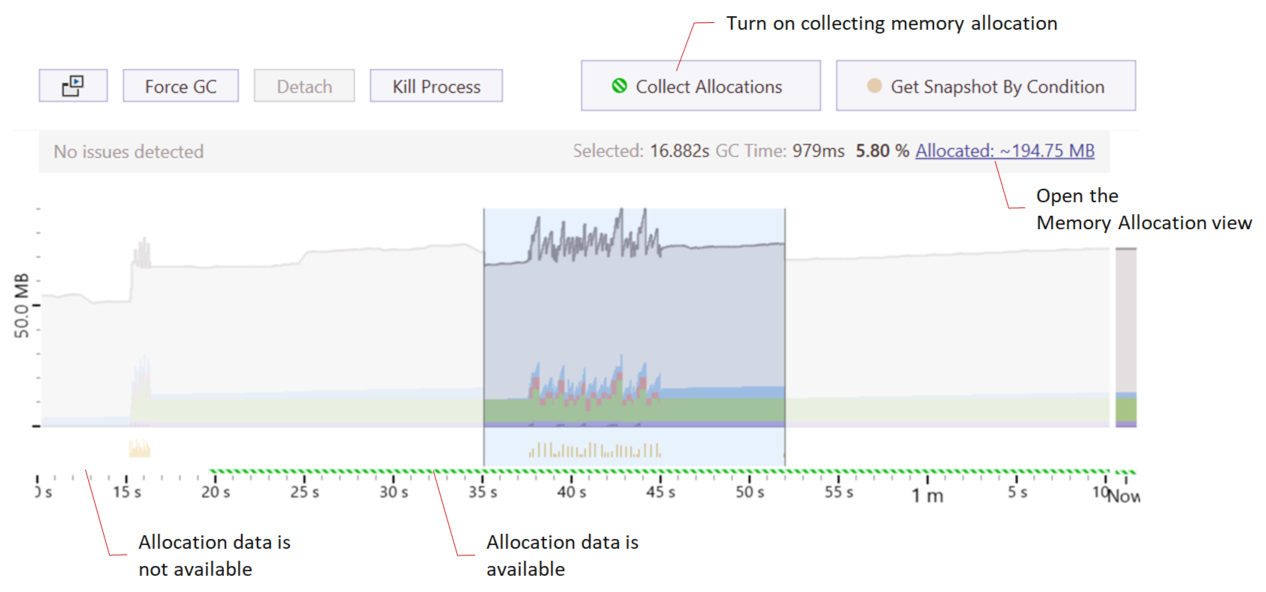 Open memory allocation view
