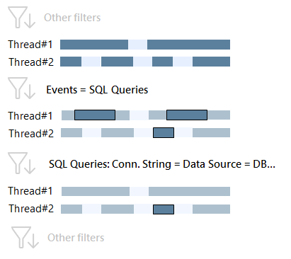 Sql client connection string 2