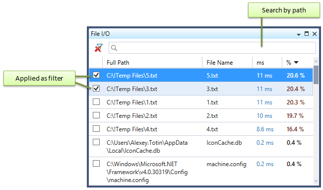File I/O filter