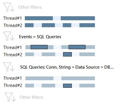 Sql client connection string 2