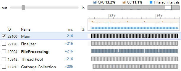 T2 main thread filter