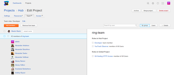 project team tab