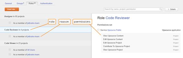 roles tab user