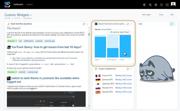Agile board status widget