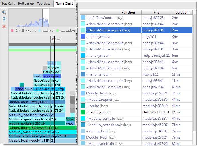 v8_flame_chart_.bottom_area.png