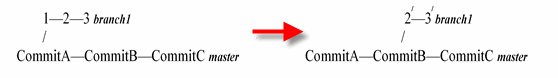 /help/img/idea/2016.3/partiallyToSpecificCommitMaster.png