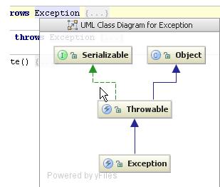 intellij idea 2016 3 help viewing class hierarchy as a class  : intellij class diagram - findchart.co