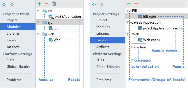 ProjectStructureModulesVsFacets