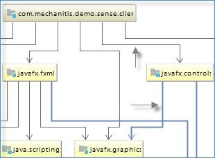 jigsaw connection diagram