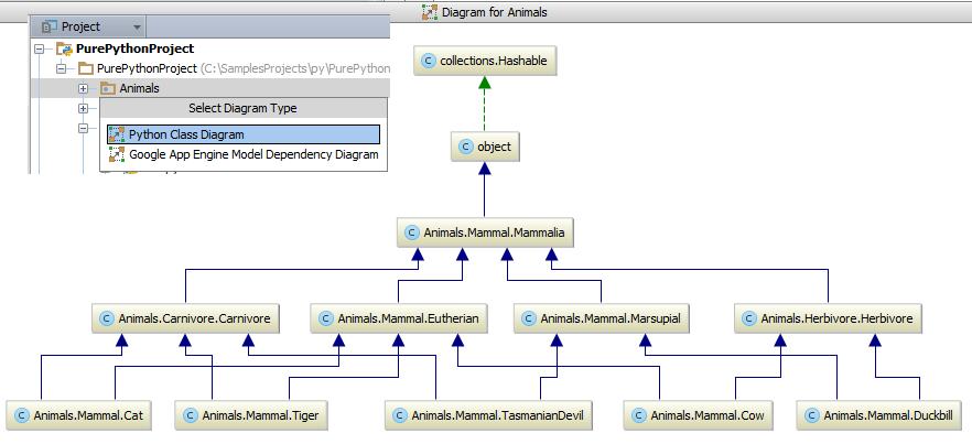 Viewing Diagram - Help | PyCharm