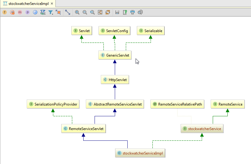 Viewing Diagram - Help | IntelliJ IDEA