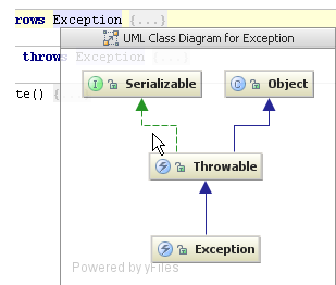 Viewing Class Hierarchy as a Class Diagram - Help | IntelliJ IDEA