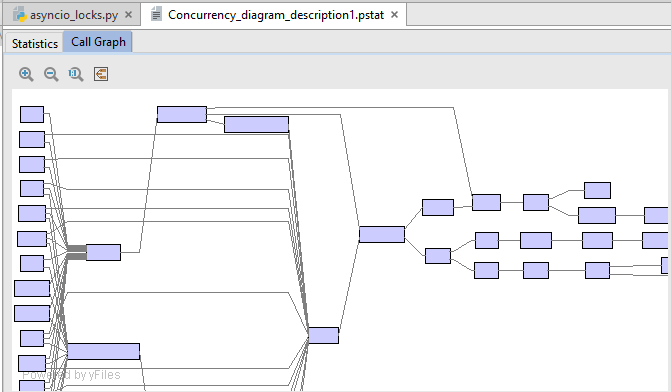 profiler call graph