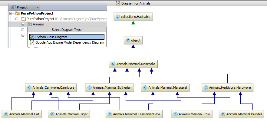 Viewing diagram help pycharm tips and tricks ccuart Image collections
