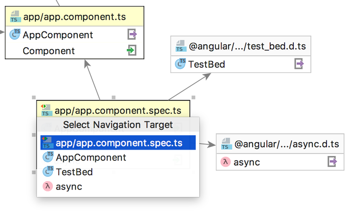 ws module dependency diagram jump to