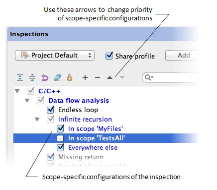 Inspection scopes