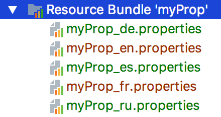Resource bundle