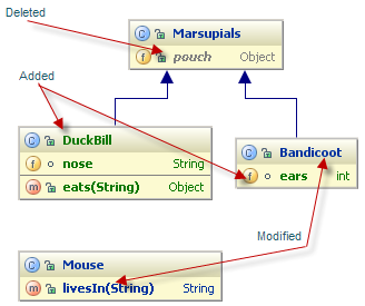 Viewing changes as diagram help pycharm umlchangesdiagramg ccuart Gallery
